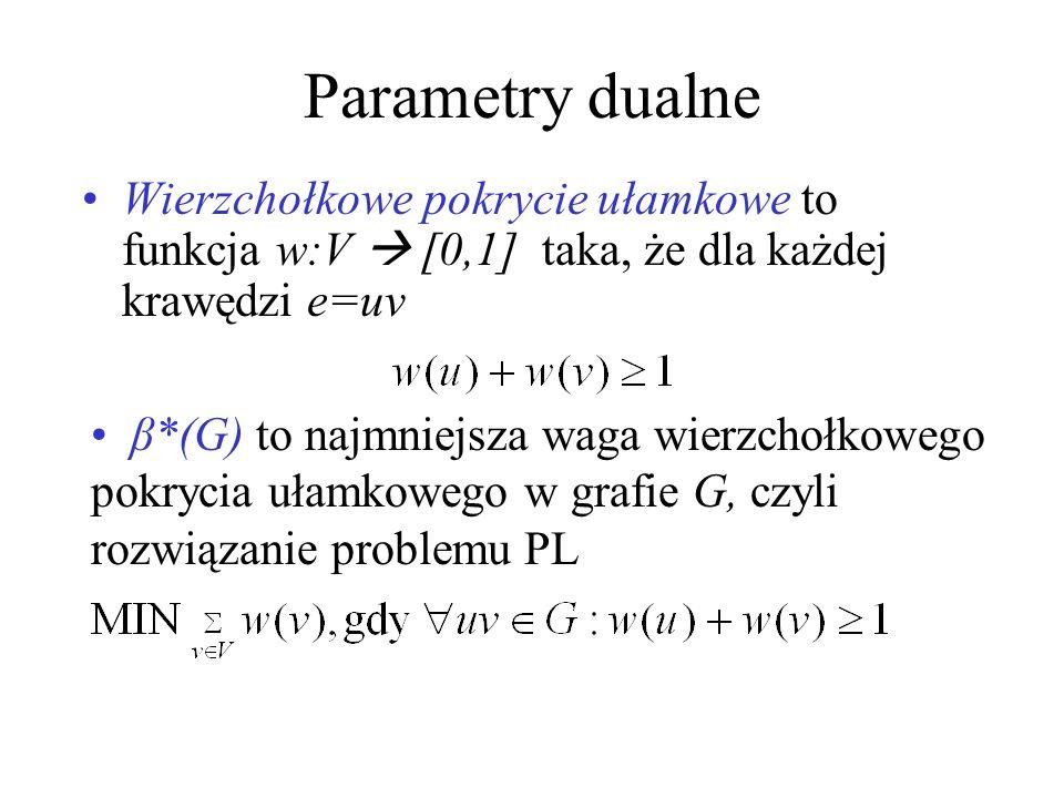 Parametry dualne Wierzchołkowe pokrycie ułamkowe to funkcja w:V  [0,1] taka, że dla każdej krawędzi e=uv.
